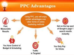 PPC advantages
