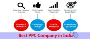 best PPC services company India