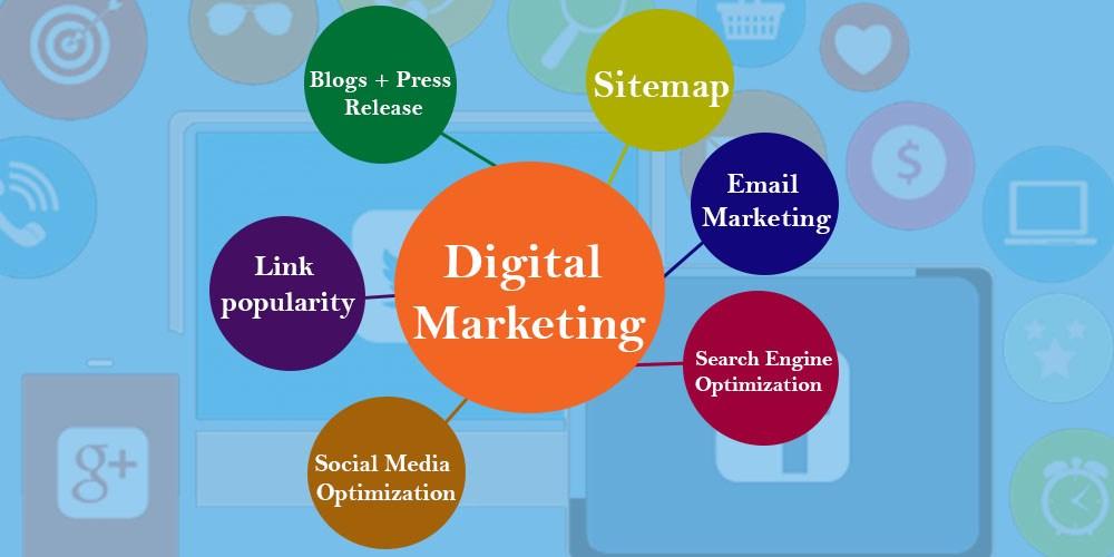 digital-marketing company NCR