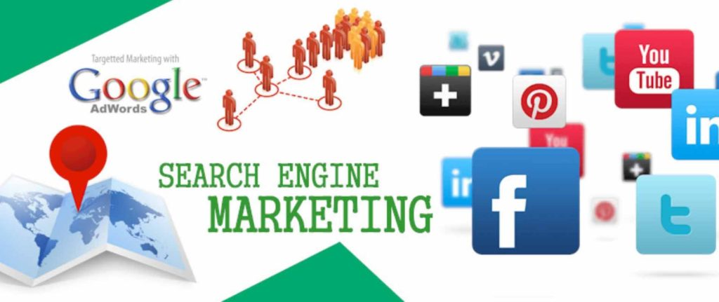 AdWords Marketing Related to Search Marketing