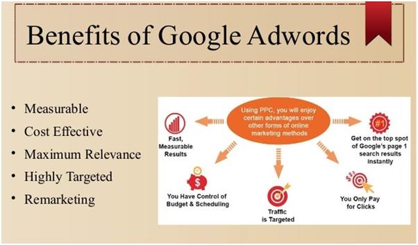 advantage of AdWords marketing