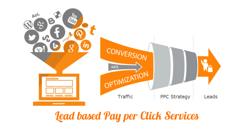 locating a PPC services company